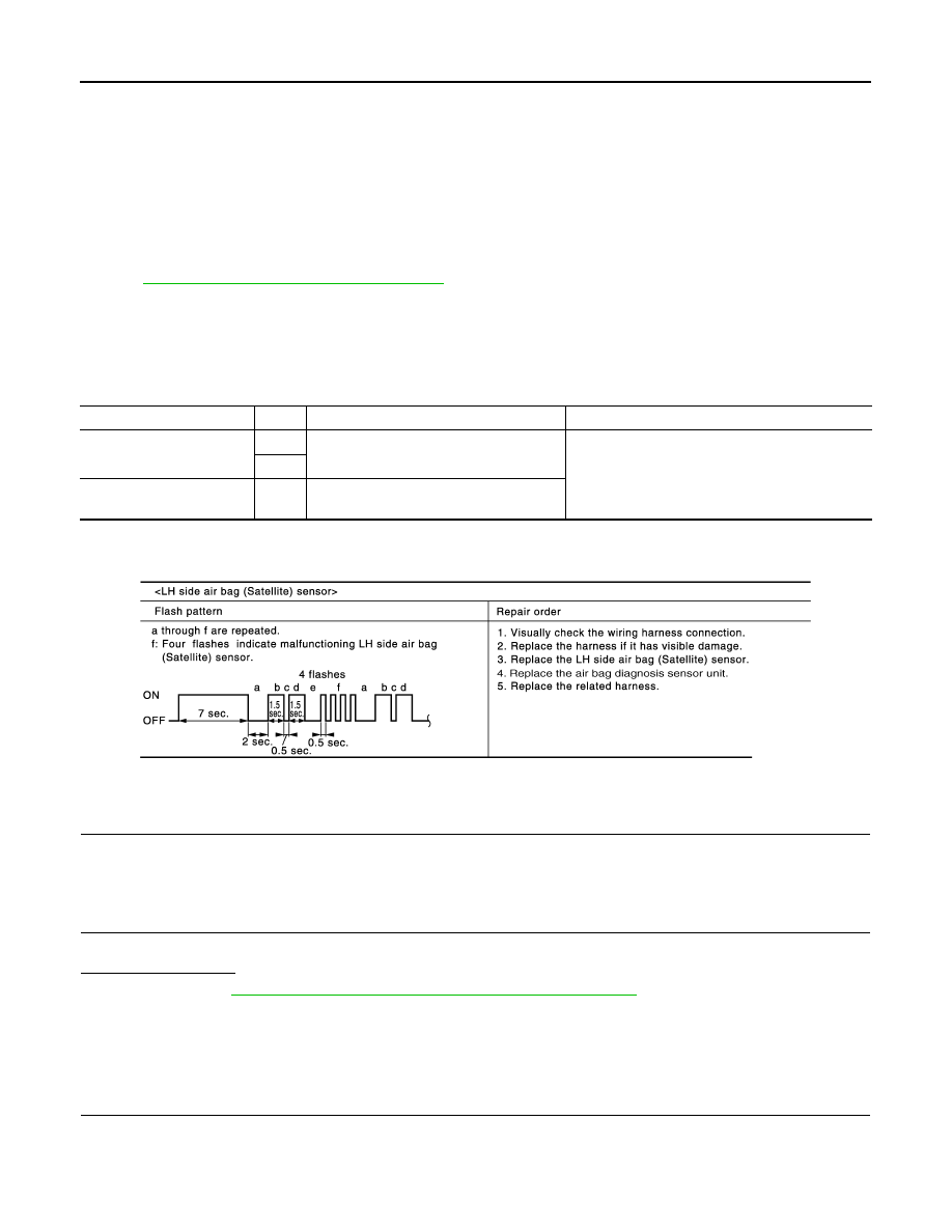 Nissan Titan A60 Manual Part 882 Wiring Harness