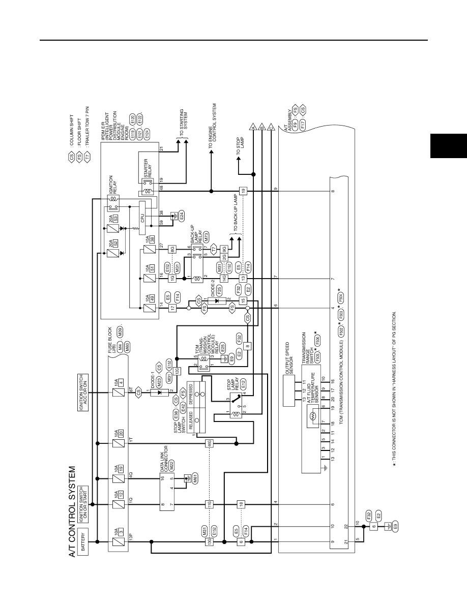 Nissan Titan A60  Manual - part 933