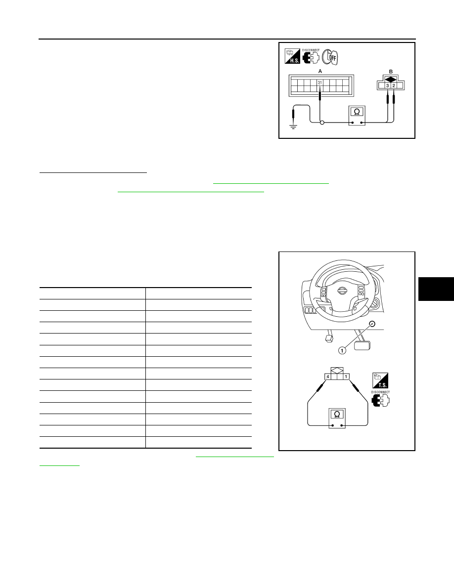 Nissan Titan  Manual - part 389