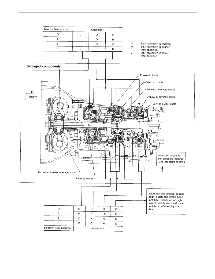 Großartig 2011 F250 Schaltplan Galerie - Schaltplan Serie Circuit ...