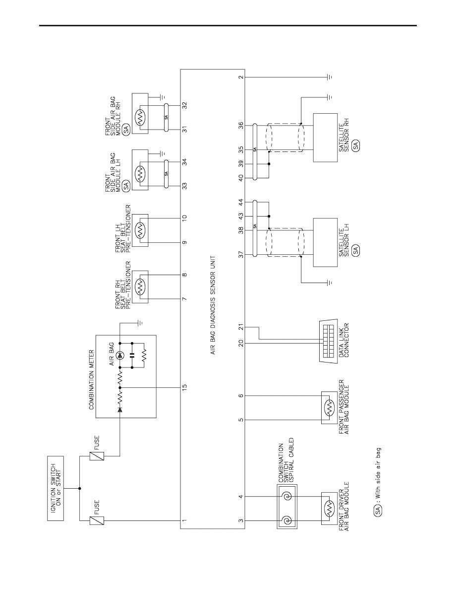 Ziemlich Nissan Almera Schaltplan Ideen - Die Besten Elektrischen ...