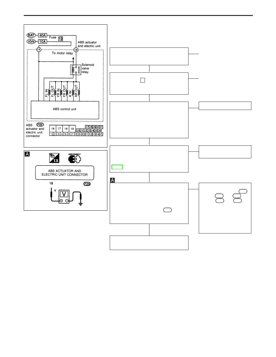 Nissan Terrano r20e  Manual - part 68