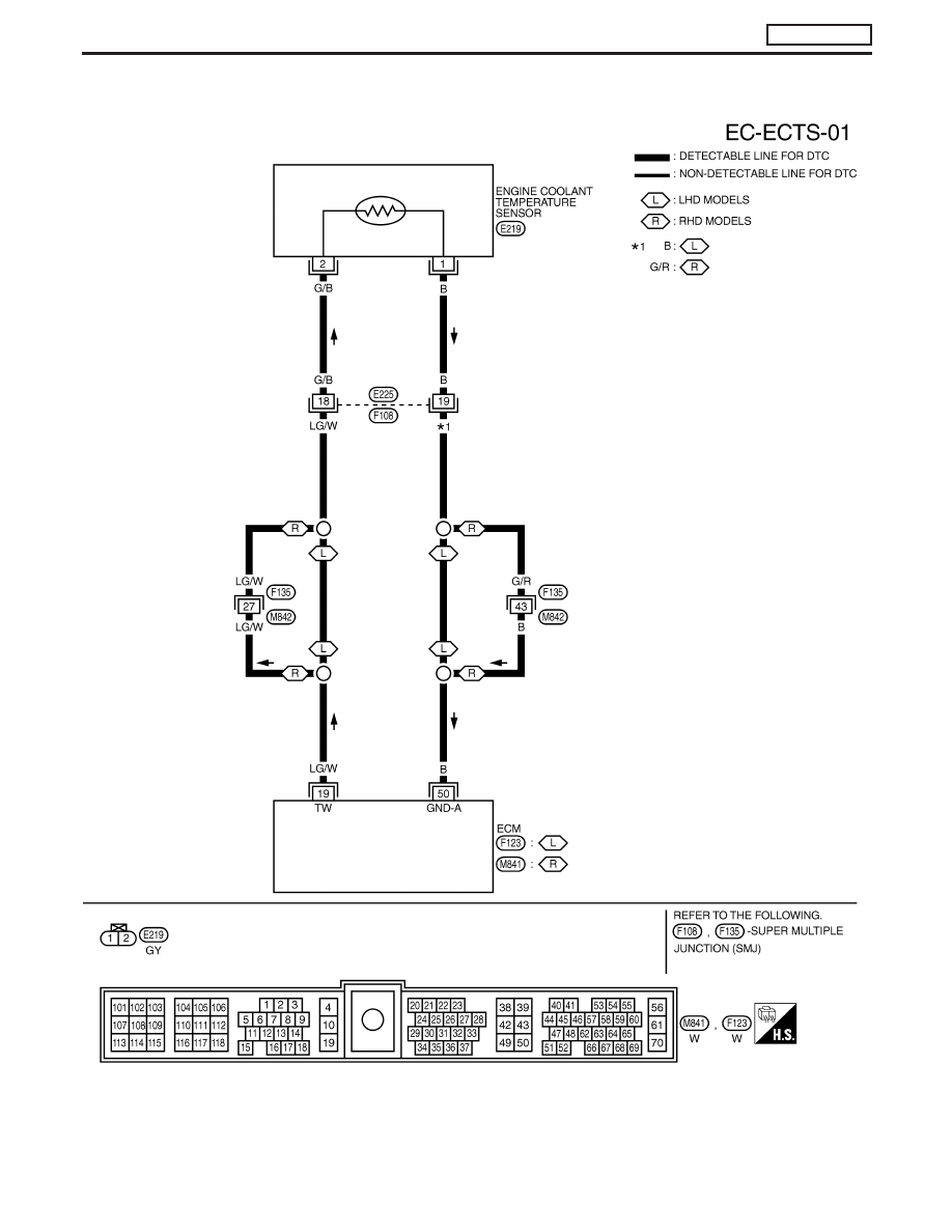 wiring diagram nissan terrano ii    nissan       terrano    r20e manual part 114     nissan       terrano    r20e manual part 114