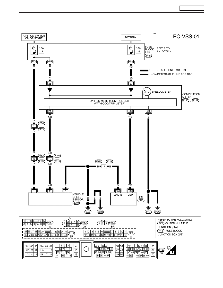 wiring diagram nissan terrano ii nissan terrano ii wiring diagram - wiring diagram ... two wire alternator wiring diagram nissan
