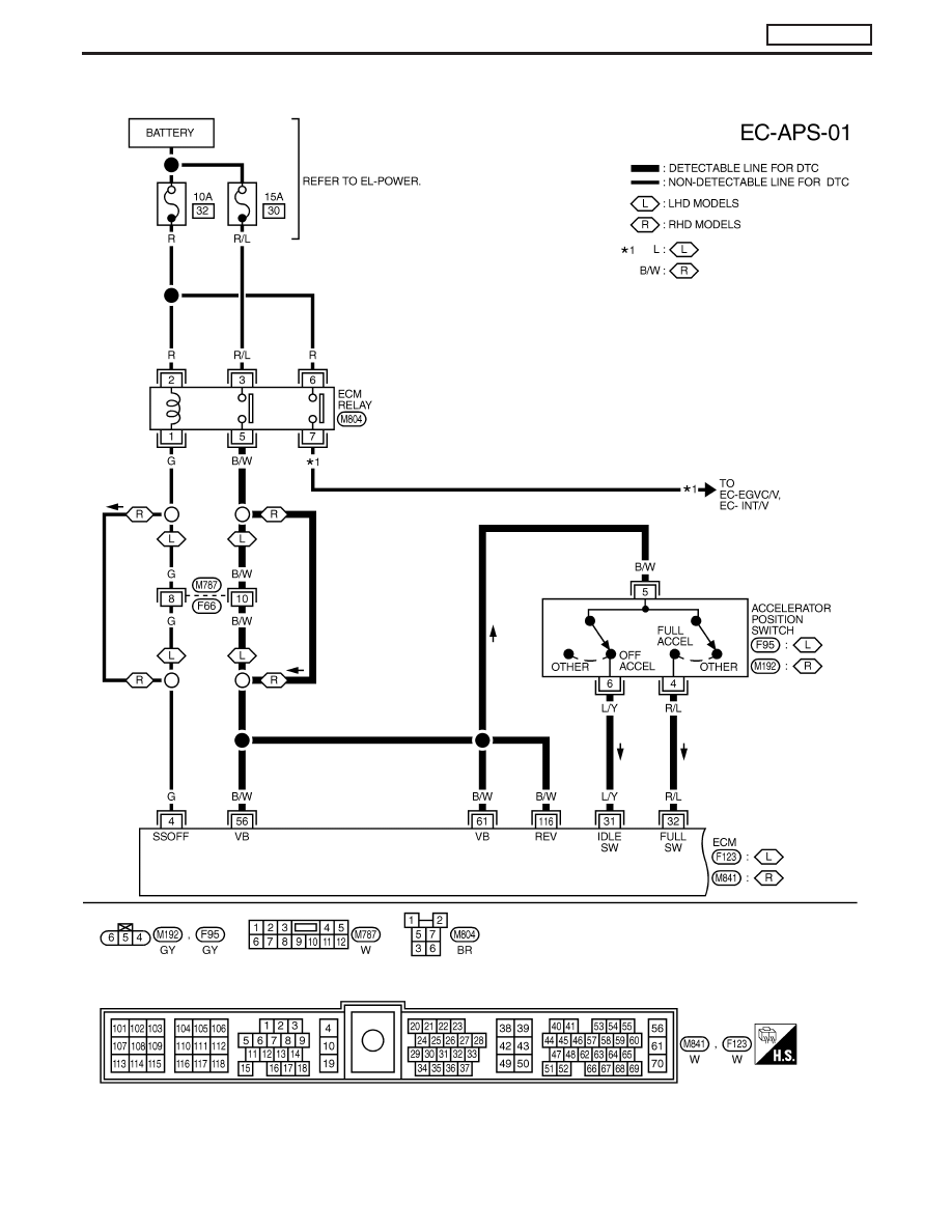 wiring diagram nissan terrano ii 2wire alternator wiring diagram nissan nissan terrano r20e. manual - part 124
