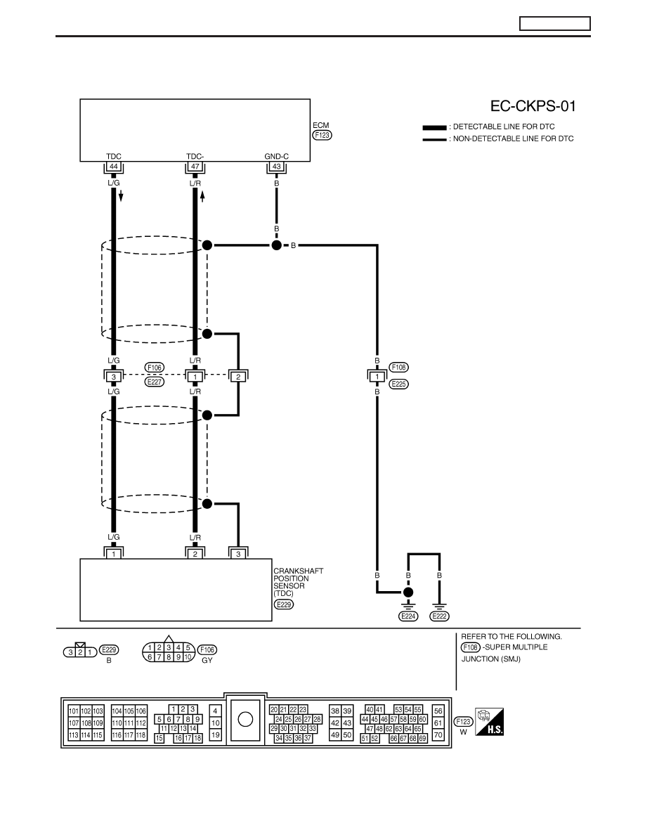 wiring diagram nissan terrano ii    nissan       terrano    r20e manual part 127     nissan       terrano    r20e manual part 127
