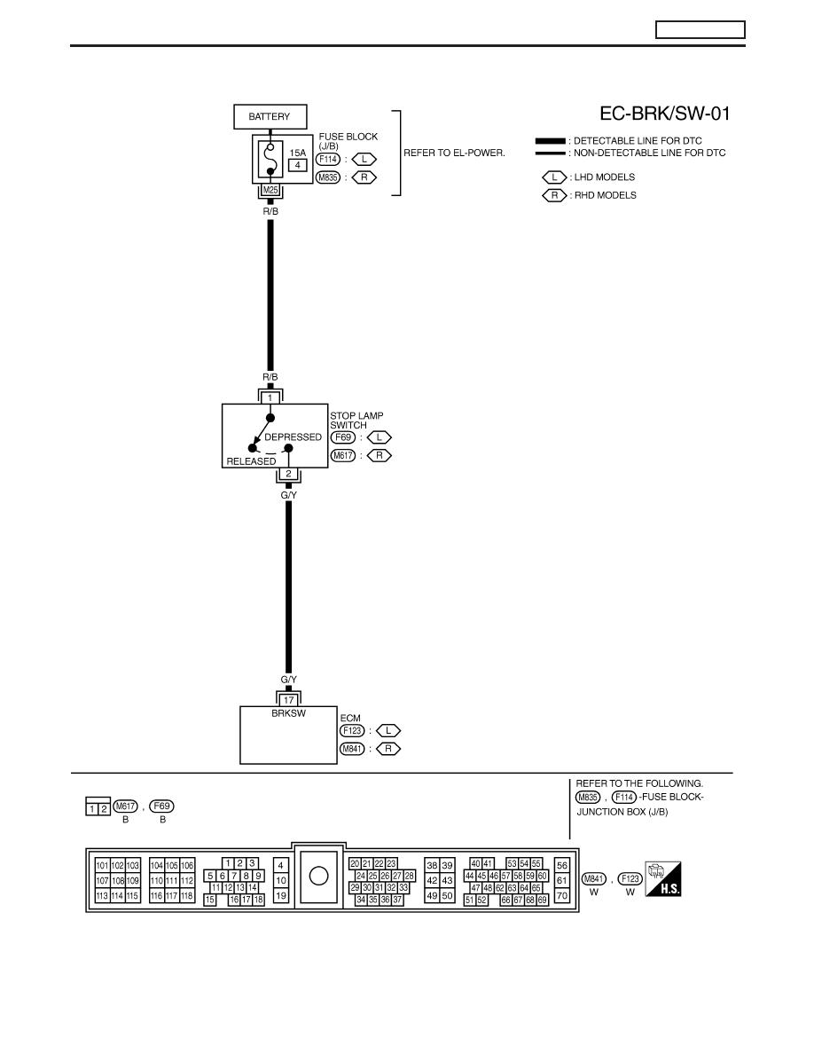 wiring diagram nissan terrano ii    nissan       terrano    r20e manual part 142     nissan       terrano    r20e manual part 142