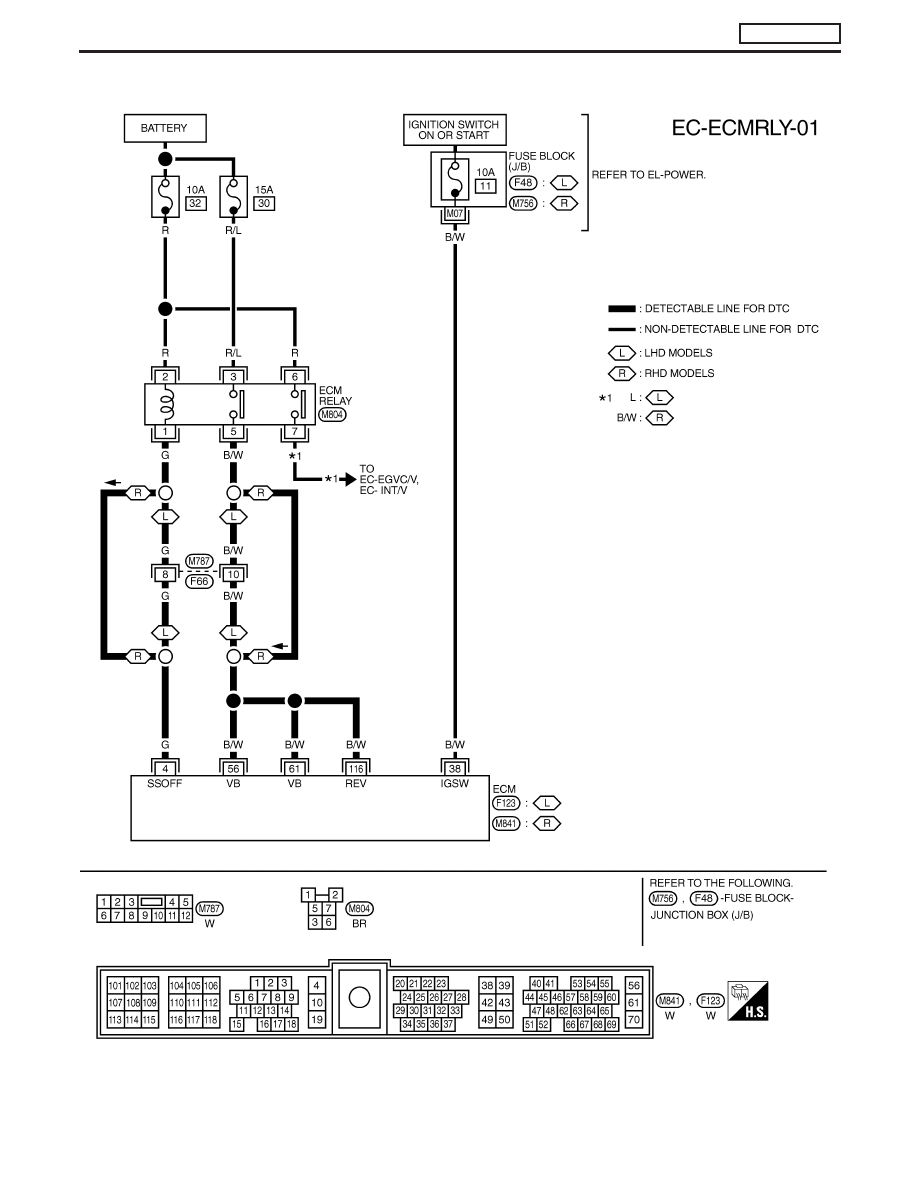 nissan terrano r20e manual part 143. Black Bedroom Furniture Sets. Home Design Ideas