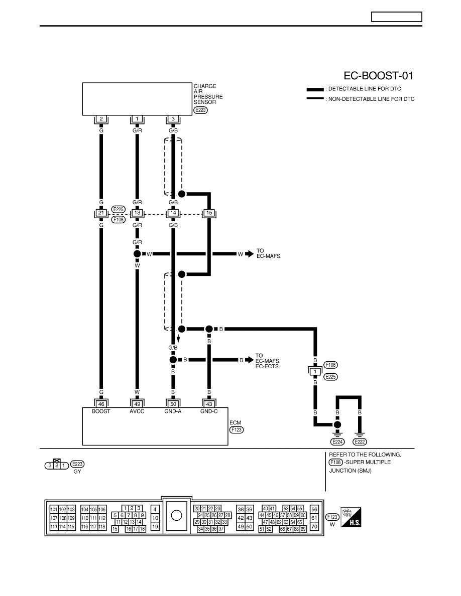 nissan terrano 2 wiring diagram 95 nissan sentra radio wiring diagram nissan terrano r20e. manual - part 145