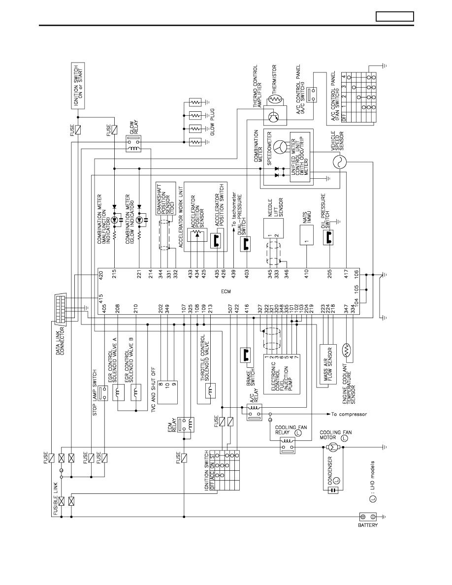 Wiring Diagram Nissan Terrano