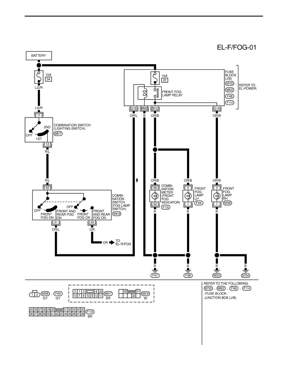 Nissan Terrano 2 Wiring Diagram - Gramban Mohammedshrine ... on nissan stereo wiring diagram, nissan power antenna wiring diagram, nissan brake light wiring diagram, nissan engine wiring diagram,