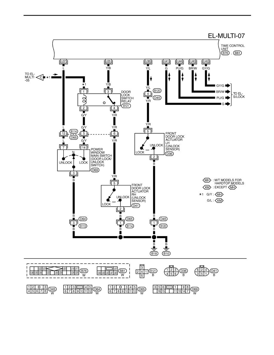 nissan terrano central locking wiring diagram