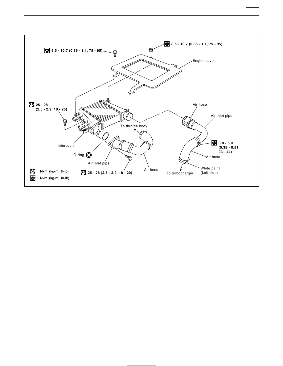 Nissan Terrano Fuse Box Diagram English Automotive Wiring Diagrams Pipe Removal And Installation At