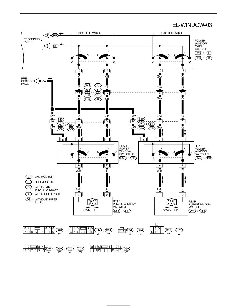 Nissan Terrano 2 Wiring Diagram
