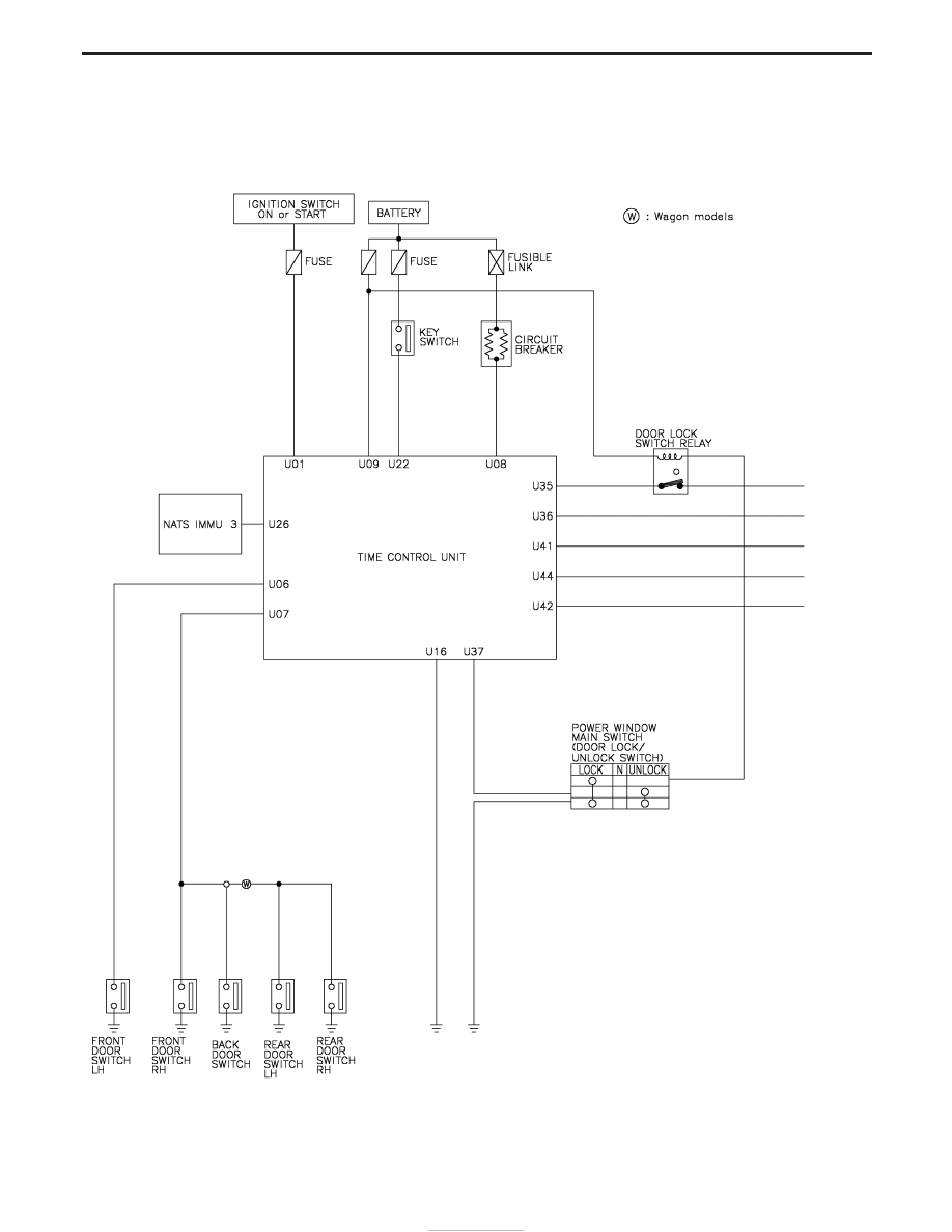 Tolle Schaltplan Für Nissan Abholen Zeitgenössisch - Elektrische ...