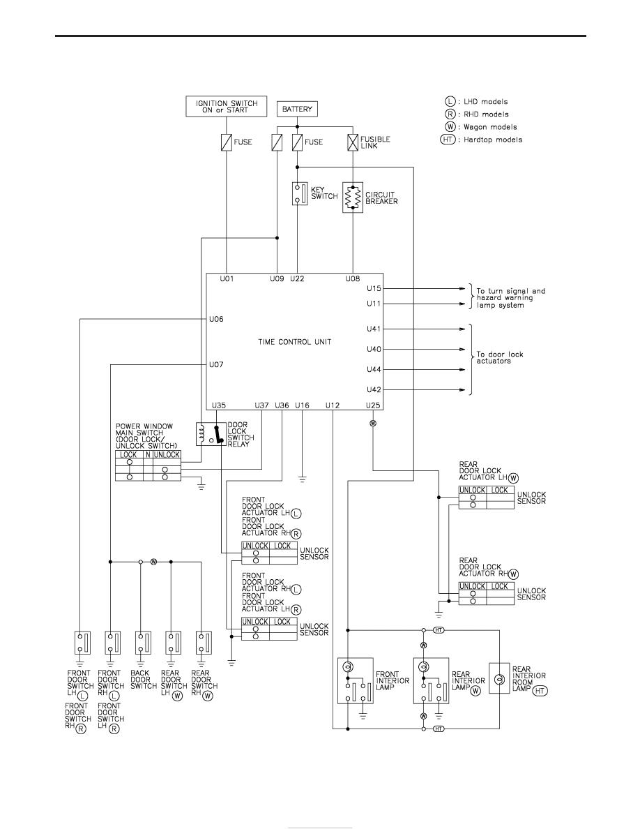 Großzügig 1992 Nissan Pickup Schaltplan Bilder - Der Schaltplan ...