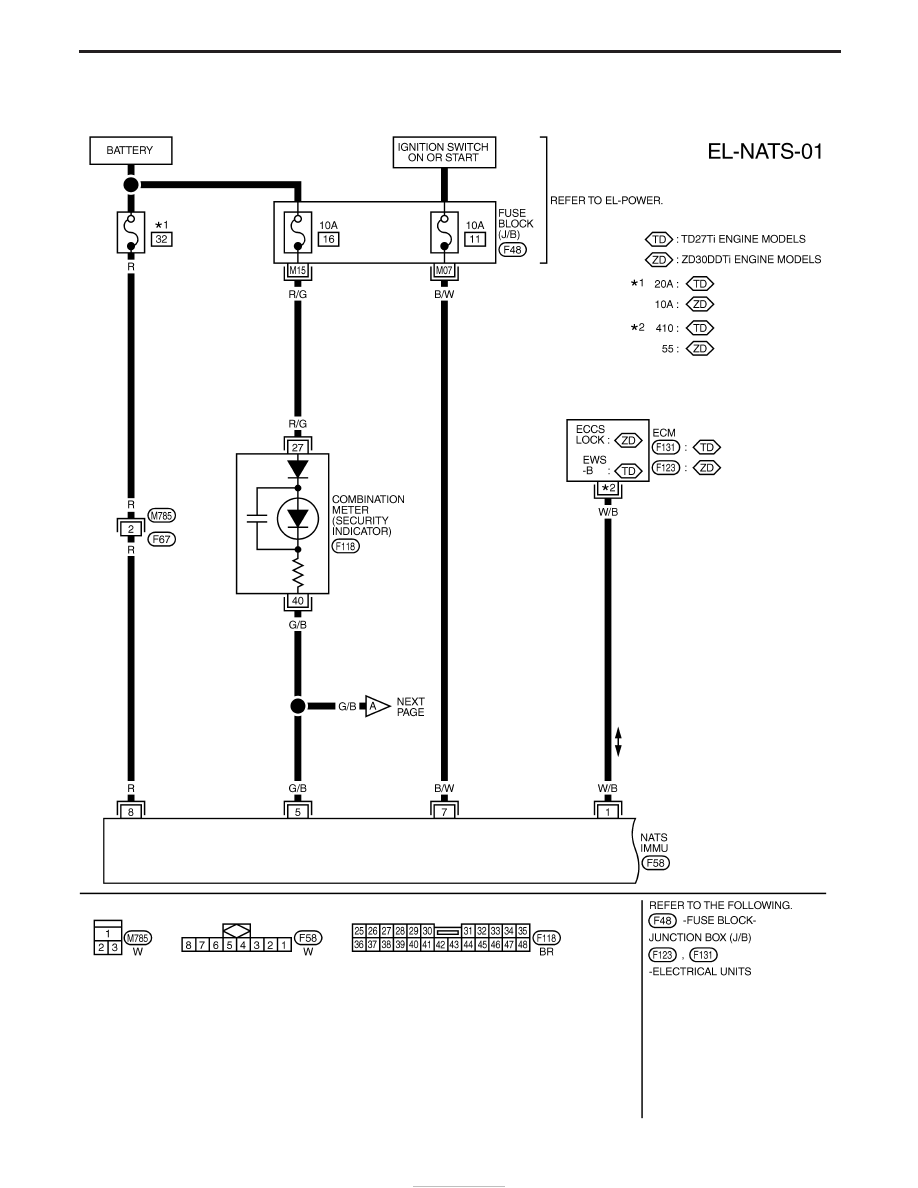 pincode alarm wiring diagram 26 electrical wiring diagrams rh wiringforall today