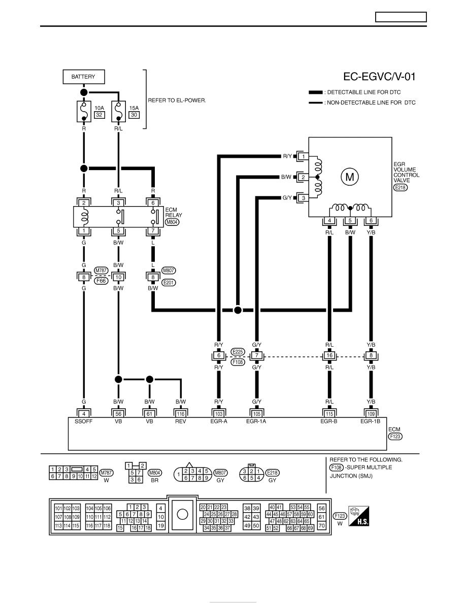 Nissan Terrano Wiring Diagram