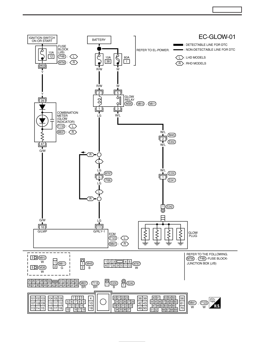 wiring diagram nissan tiida nissan terrano model r20 series 2004. manual - part 131 wiring diagram nissan terrano ii