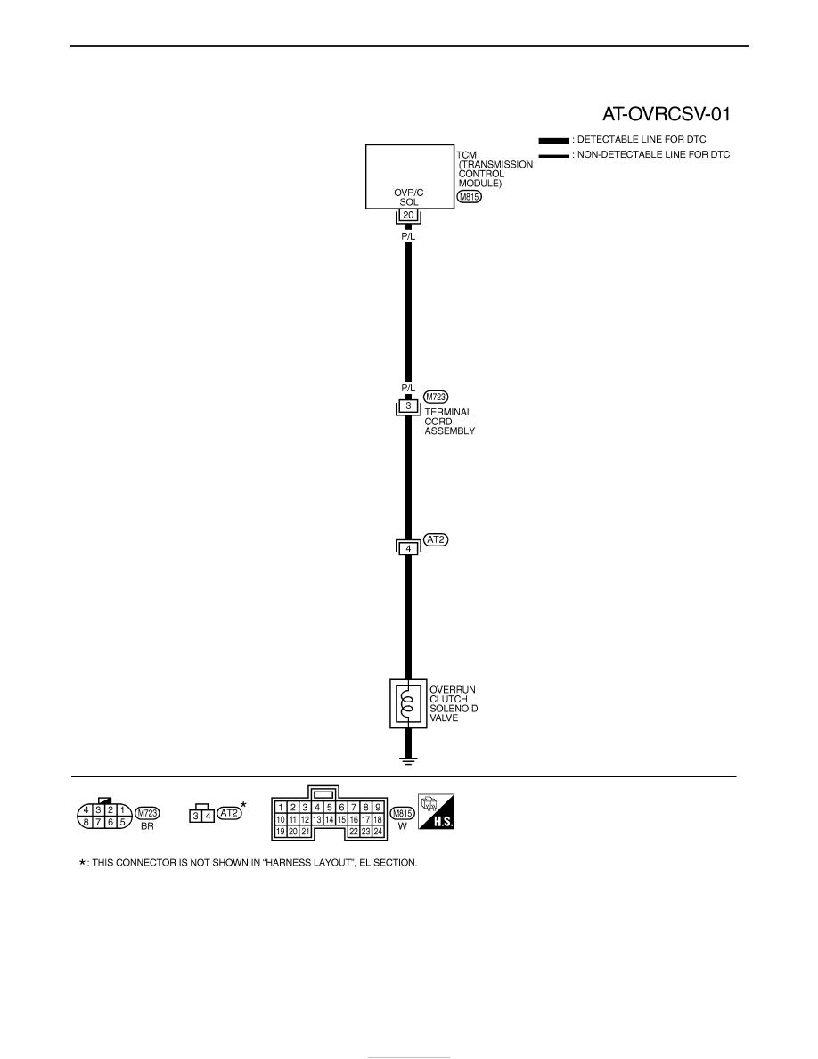 Nissan Terrano Model R20 Series 2004 Manual Part 221 3 Terminal Solenoid Wiring Diagram At Ovrcsv