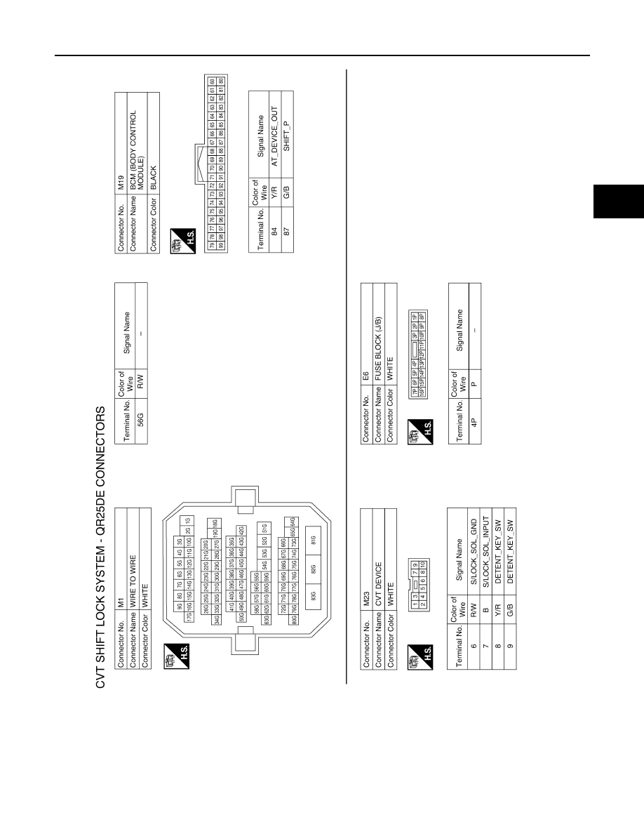 Nissan Altima L32 Manual Part 1462 1995 Fuse Box Diagram Shift Lock System