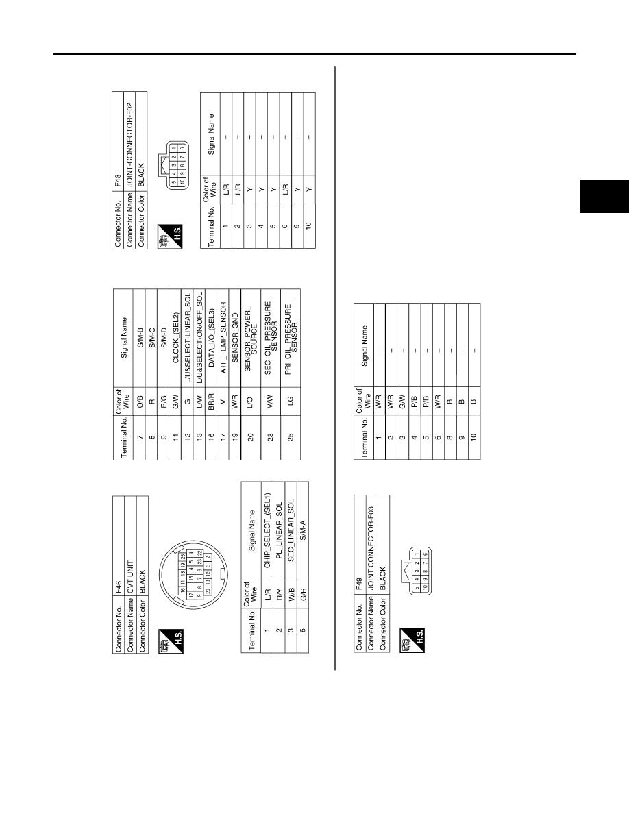2013 Nissan Altima Pressure Control Solenoid B Location