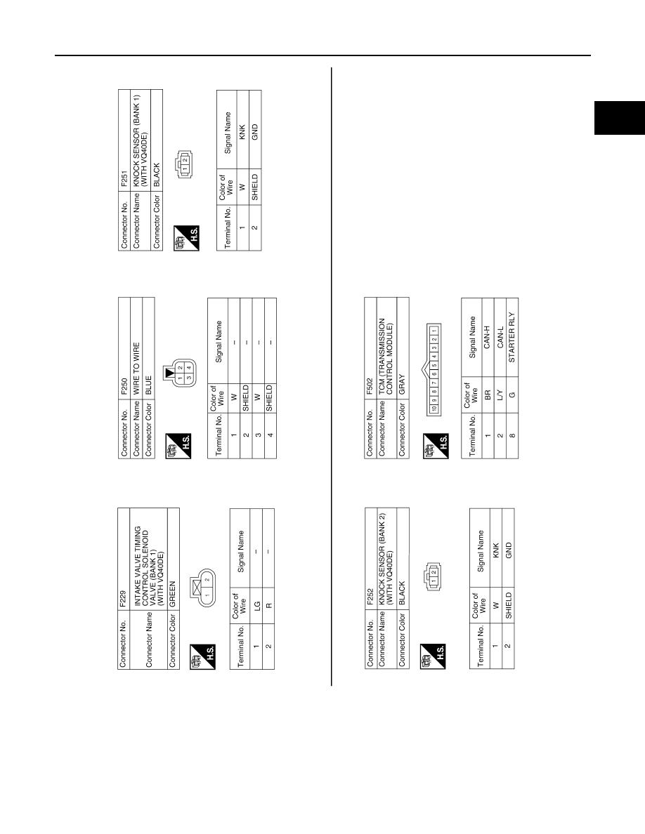 Nissan Frontier D40  Manual - part 556