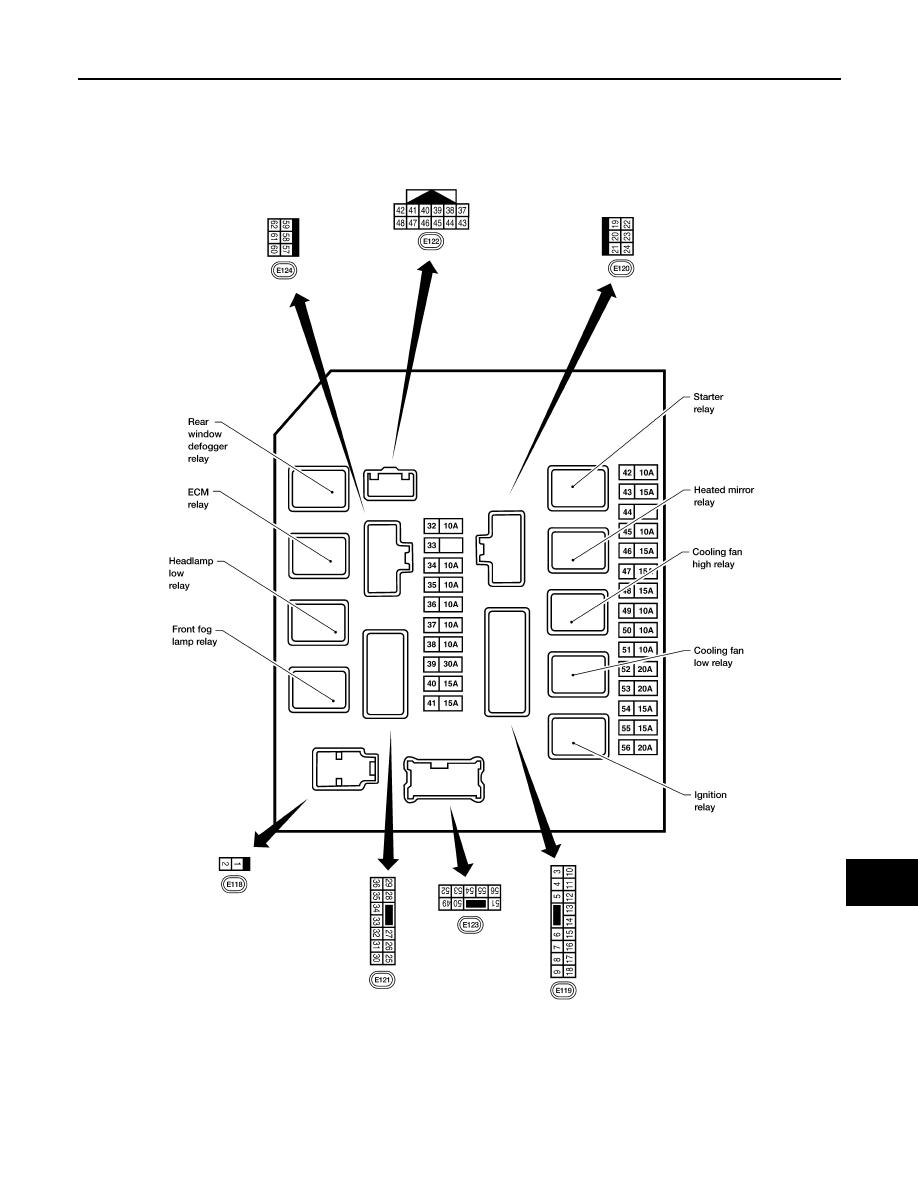 Nissan Navara D40 Ignition Wiring Diagram