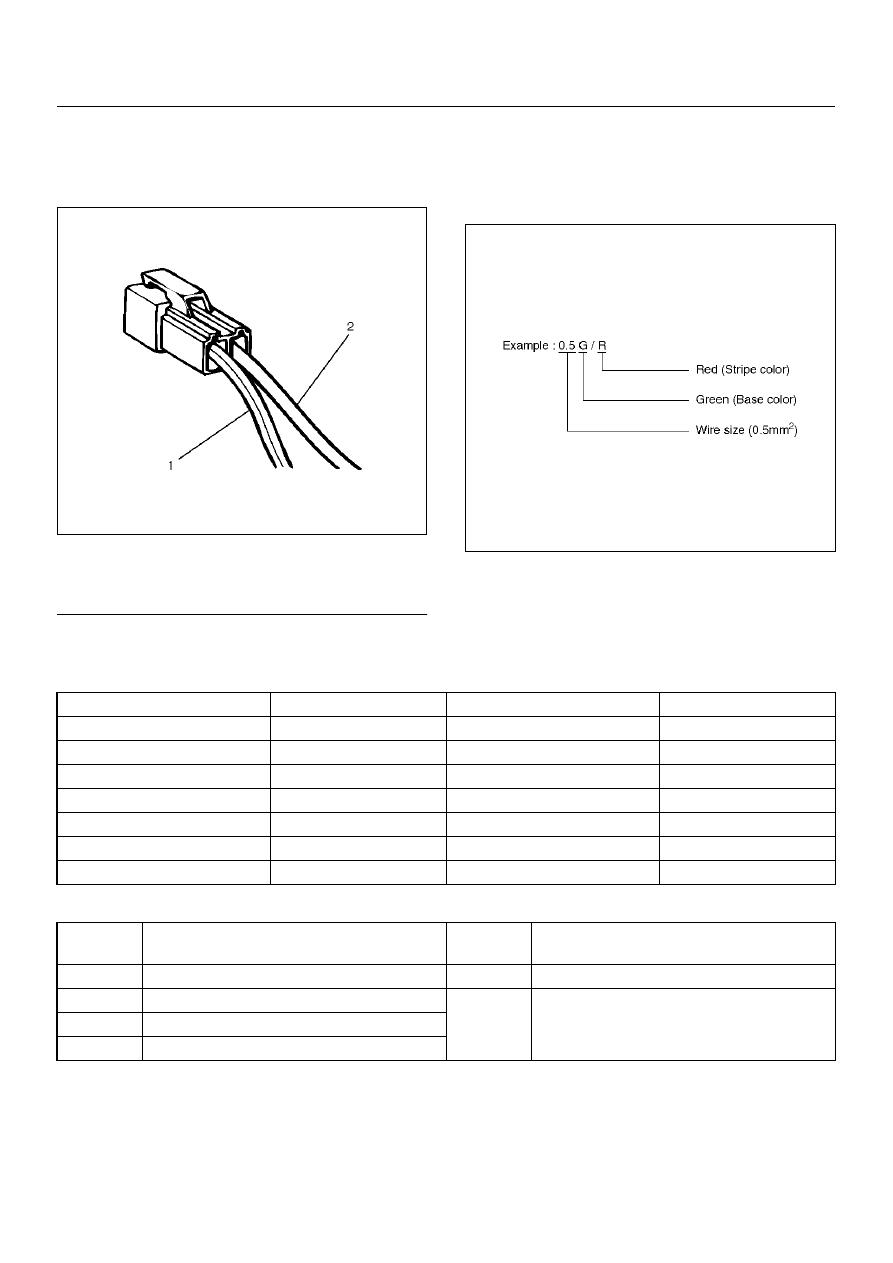 Opel Frontera Ue Manual Part 1199 A Wiring Diagram