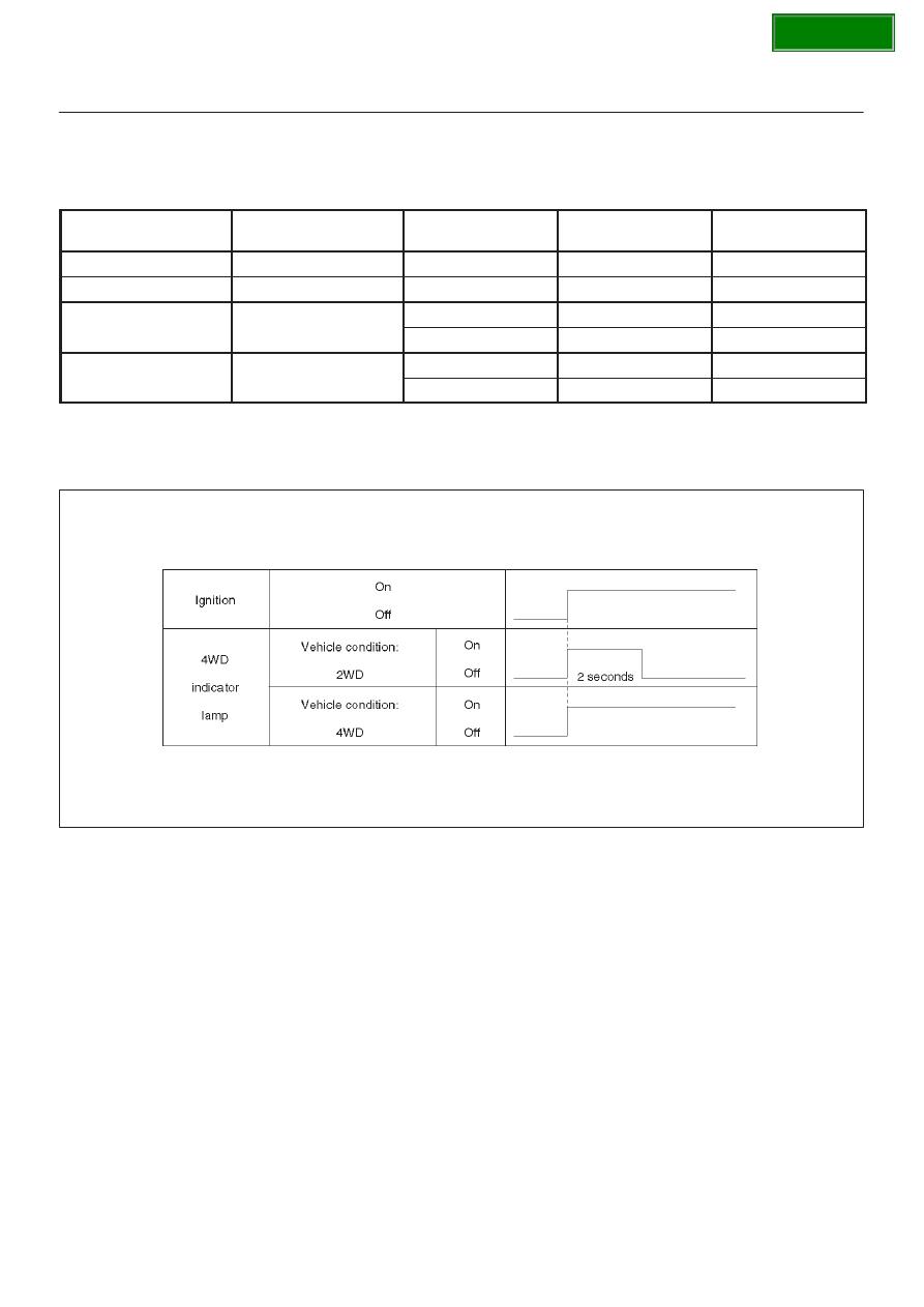Opel Frontera Ue Manual Part 1311 A Wiring Diagram