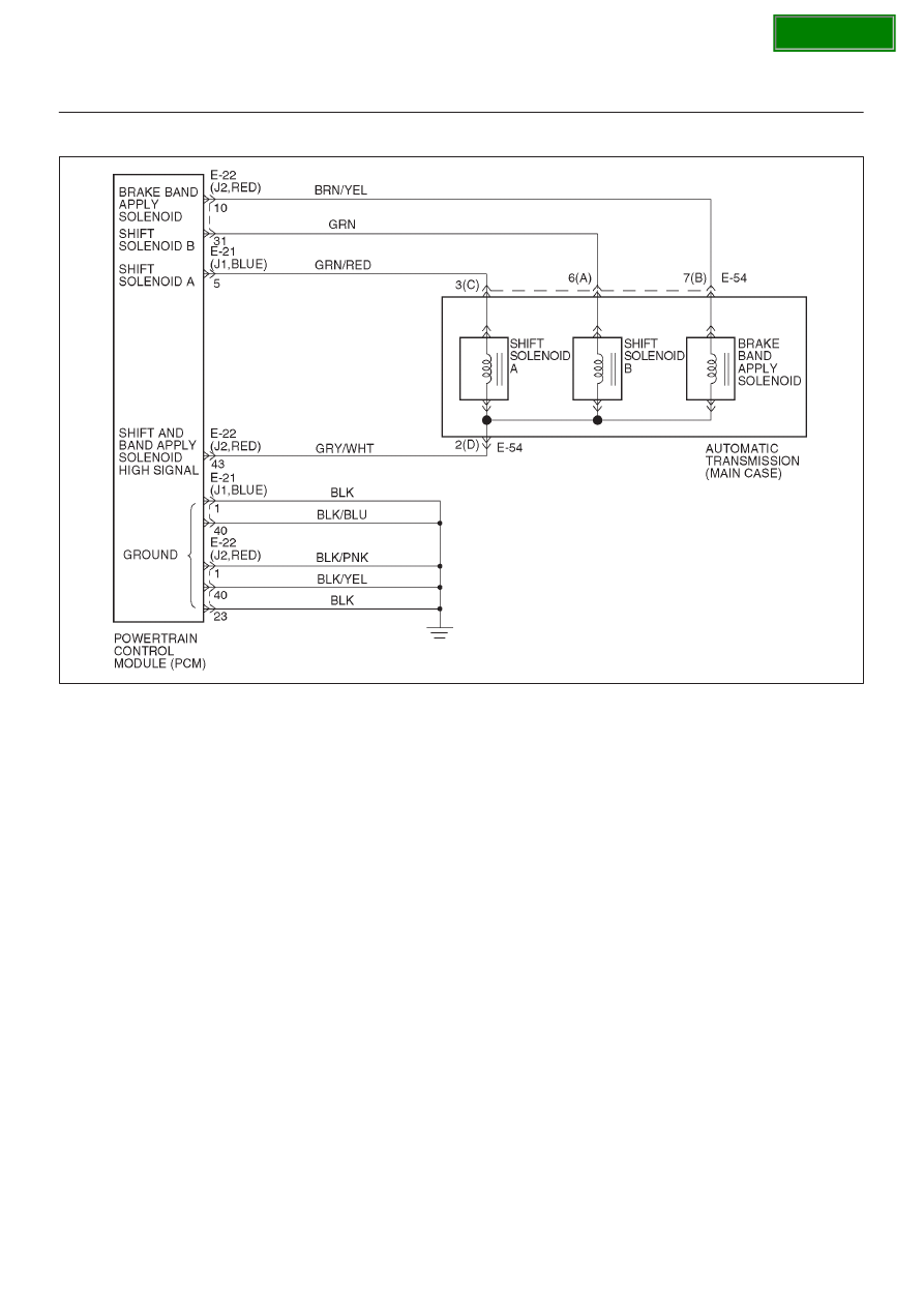 p0758 shift solenoid b electrical