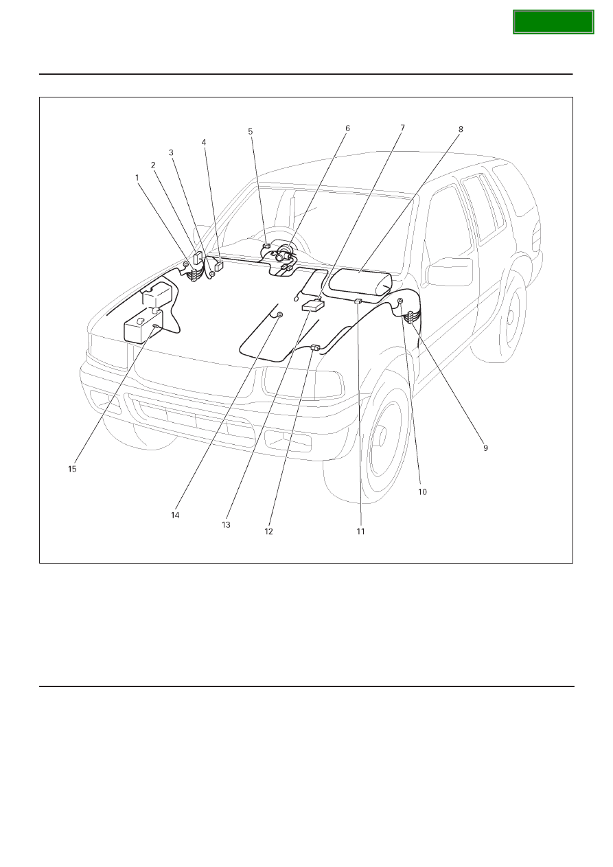 Opel Frontera Ue  Manual