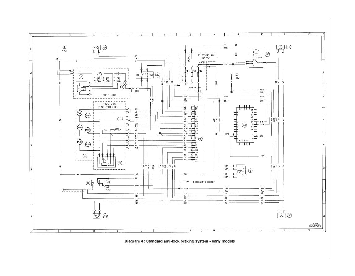 Peugeot 405 Haynes  Petrol   Manual