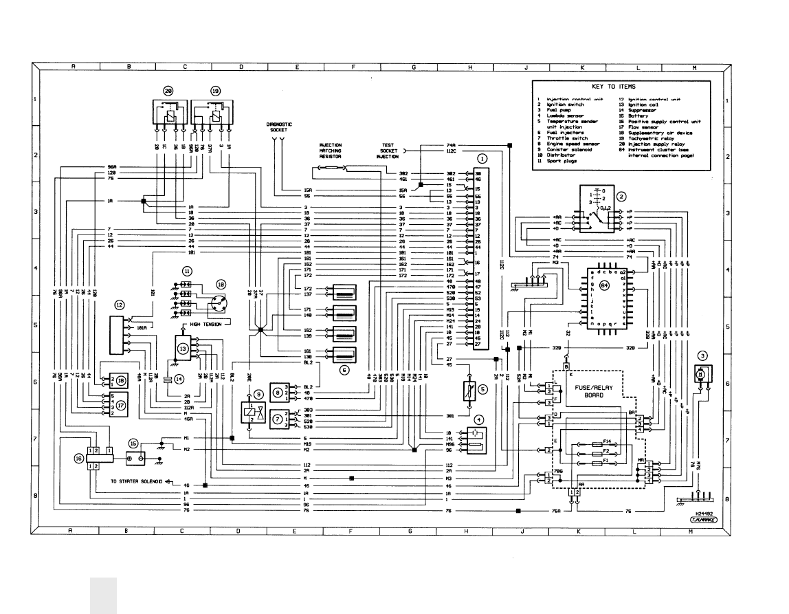 Peugeot 205 Wiring Diagram - Wiring Diagrams The on sincgars radio configurations diagrams, led circuit diagrams, battery diagrams, electronic circuit diagrams, smart car diagrams, gmc fuse box diagrams, hvac diagrams, series and parallel circuits diagrams, lighting diagrams, internet of things diagrams, electrical diagrams, pinout diagrams, transformer diagrams, engine diagrams, motor diagrams, honda motorcycle repair diagrams, troubleshooting diagrams, switch diagrams, friendship bracelet diagrams,
