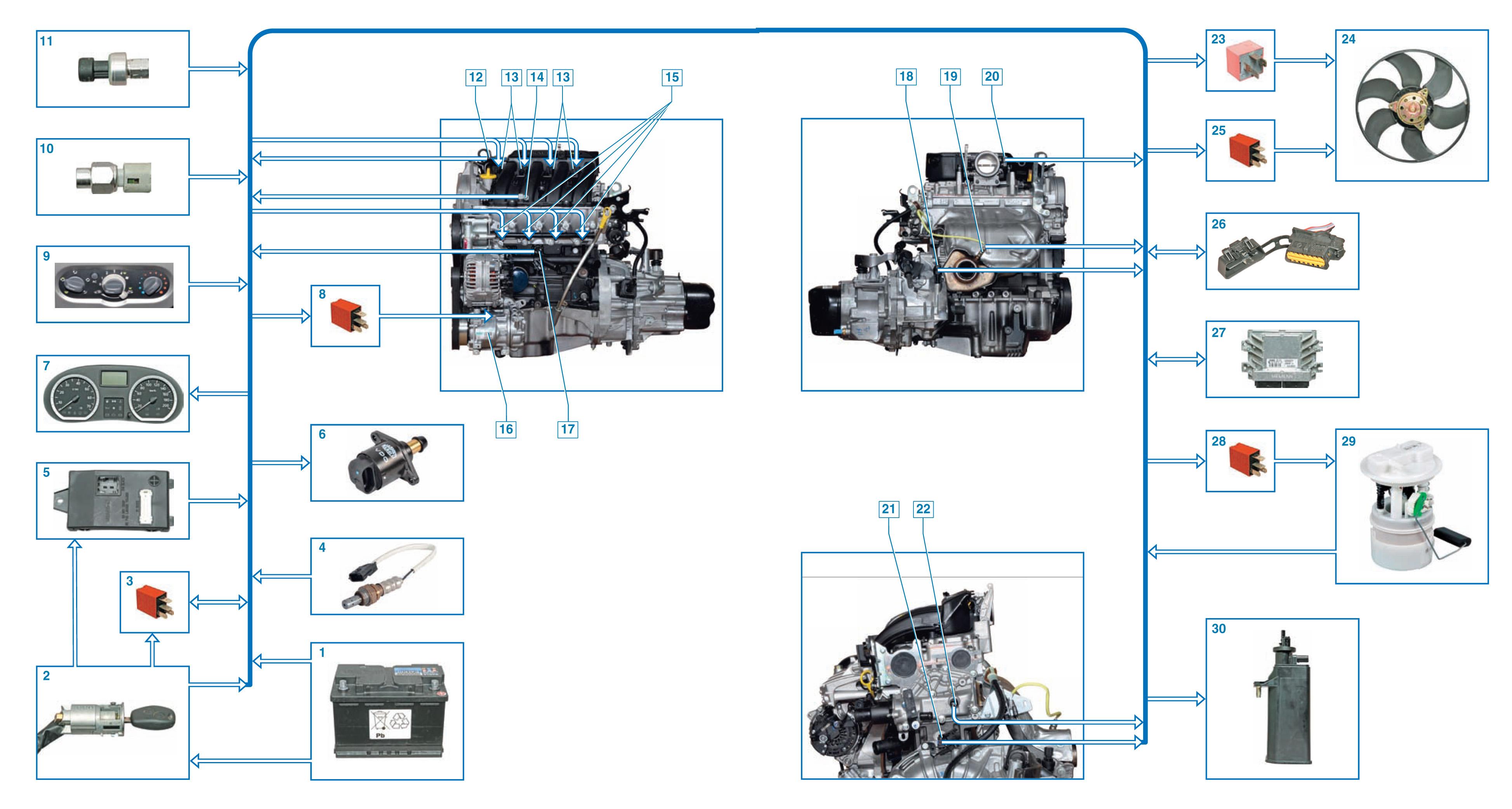 Схема топливной системы рено магнум