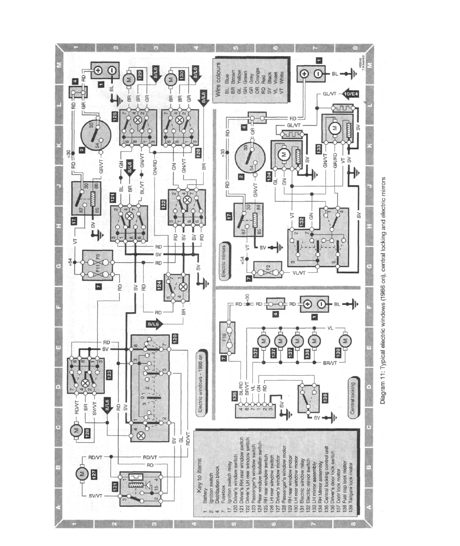Saab Alarm Wiring Diagram Diagrams 900 Pdf 9000 And Schematics 1996 Se