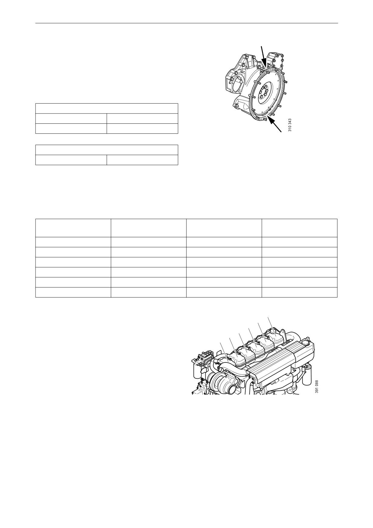 Scania Technical Manual