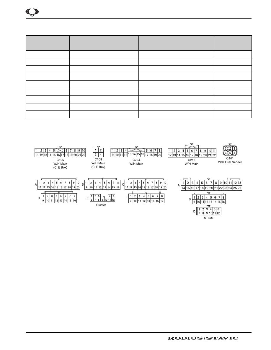 Ssangyong Stavic    Ssangyong Rodius  2005 Year   Manual