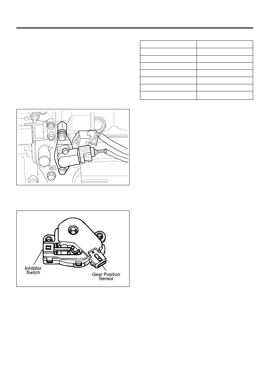 SsangYong Rexton  Manual - part 533