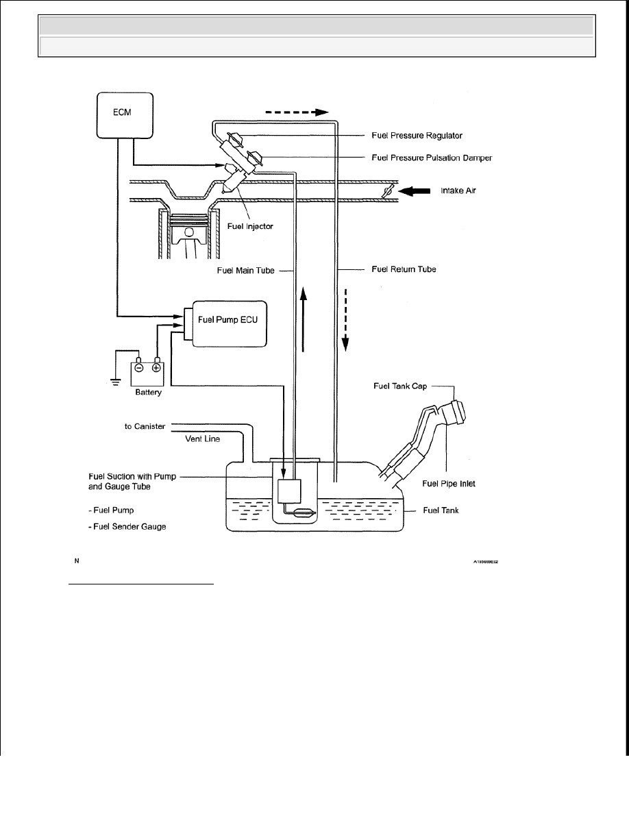 Toyota tundra manual part 2100 publicscrutiny Image collections