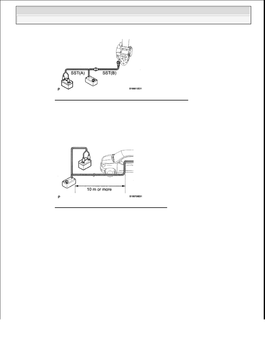 Toyota Tundra Manual Part 2536 Sst Wiring Diagram