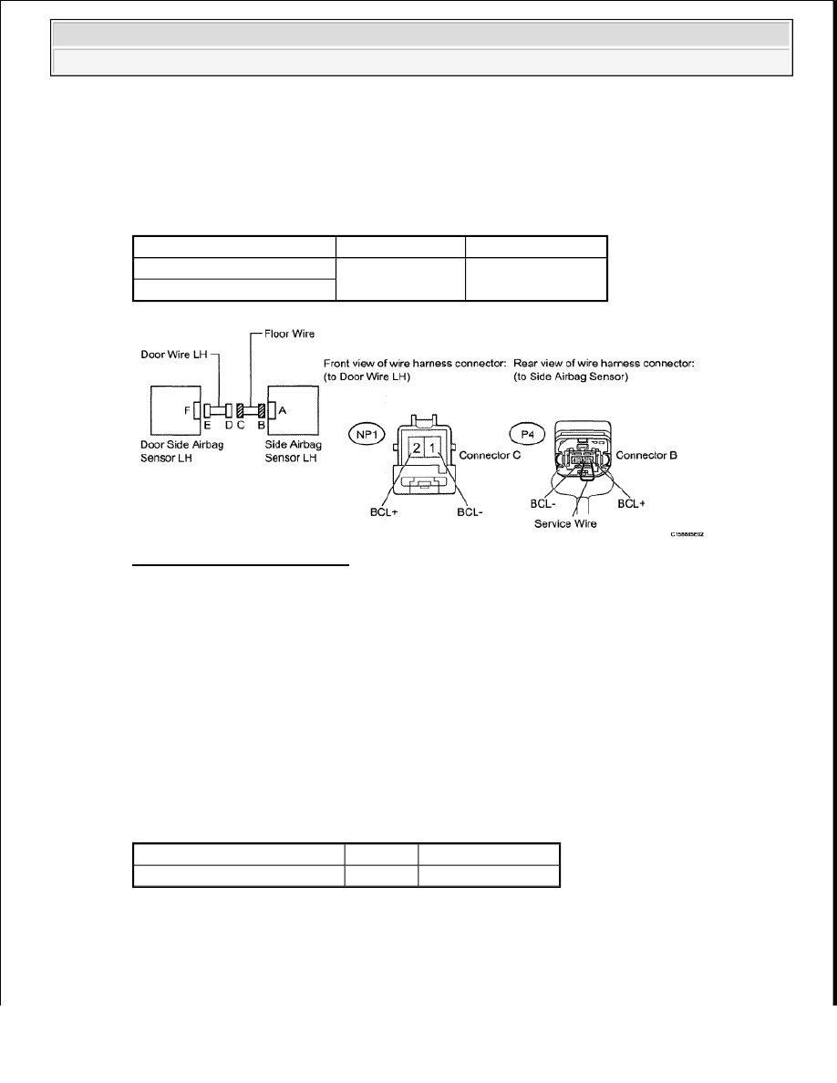 Toyota Tundra Manual Part 2578 Electrical Wiring Diagram Door Sensors Turn The Ignition Switch On