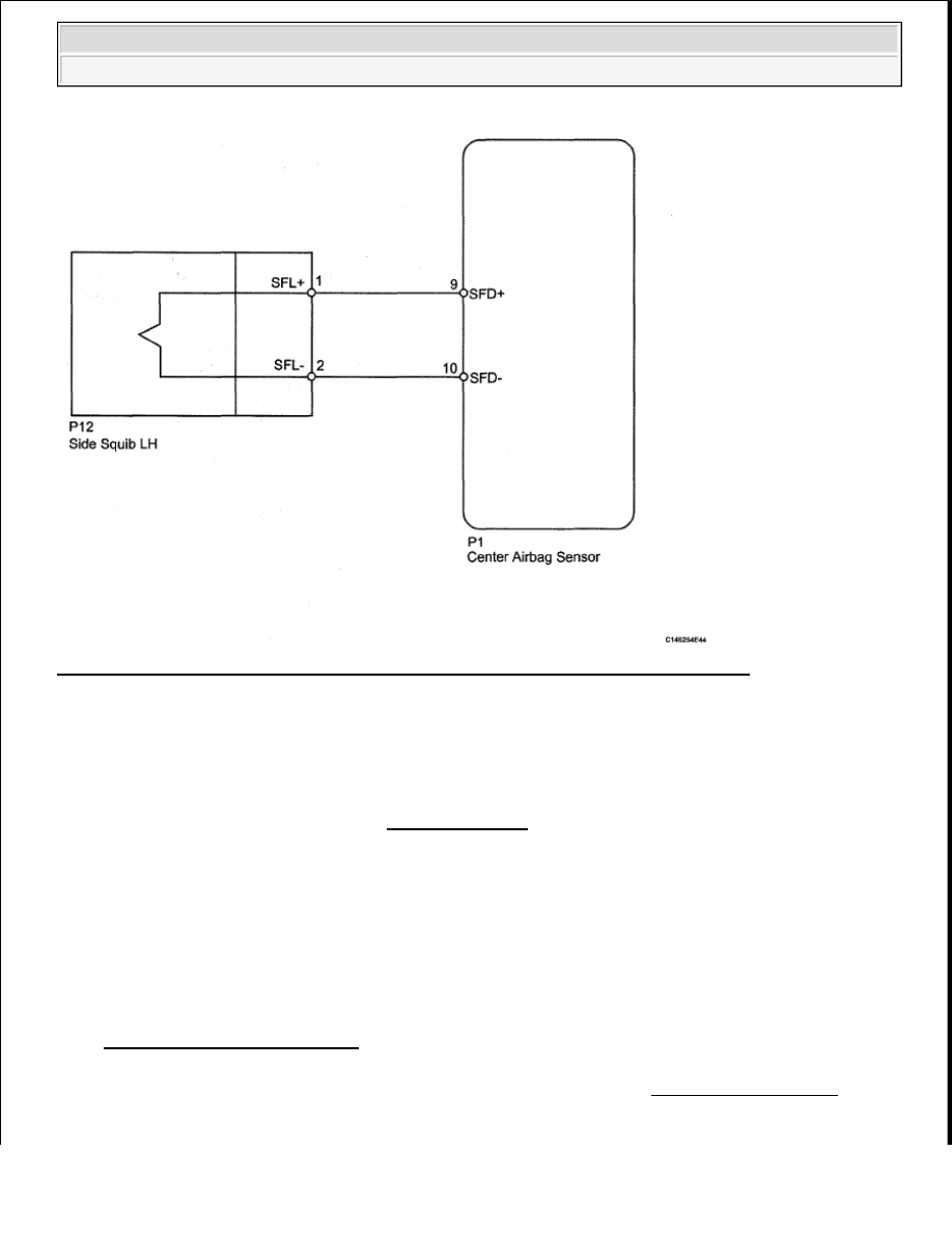 Toyota Sienna Service Manual: Short to B in Front Passenger Side Squib Circuit