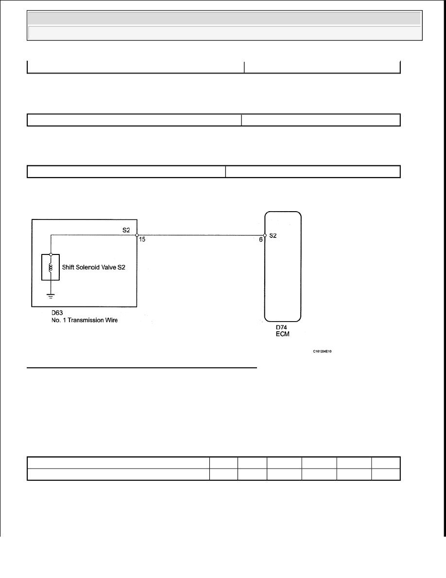 Toyota Tundra  Manual - part 2831