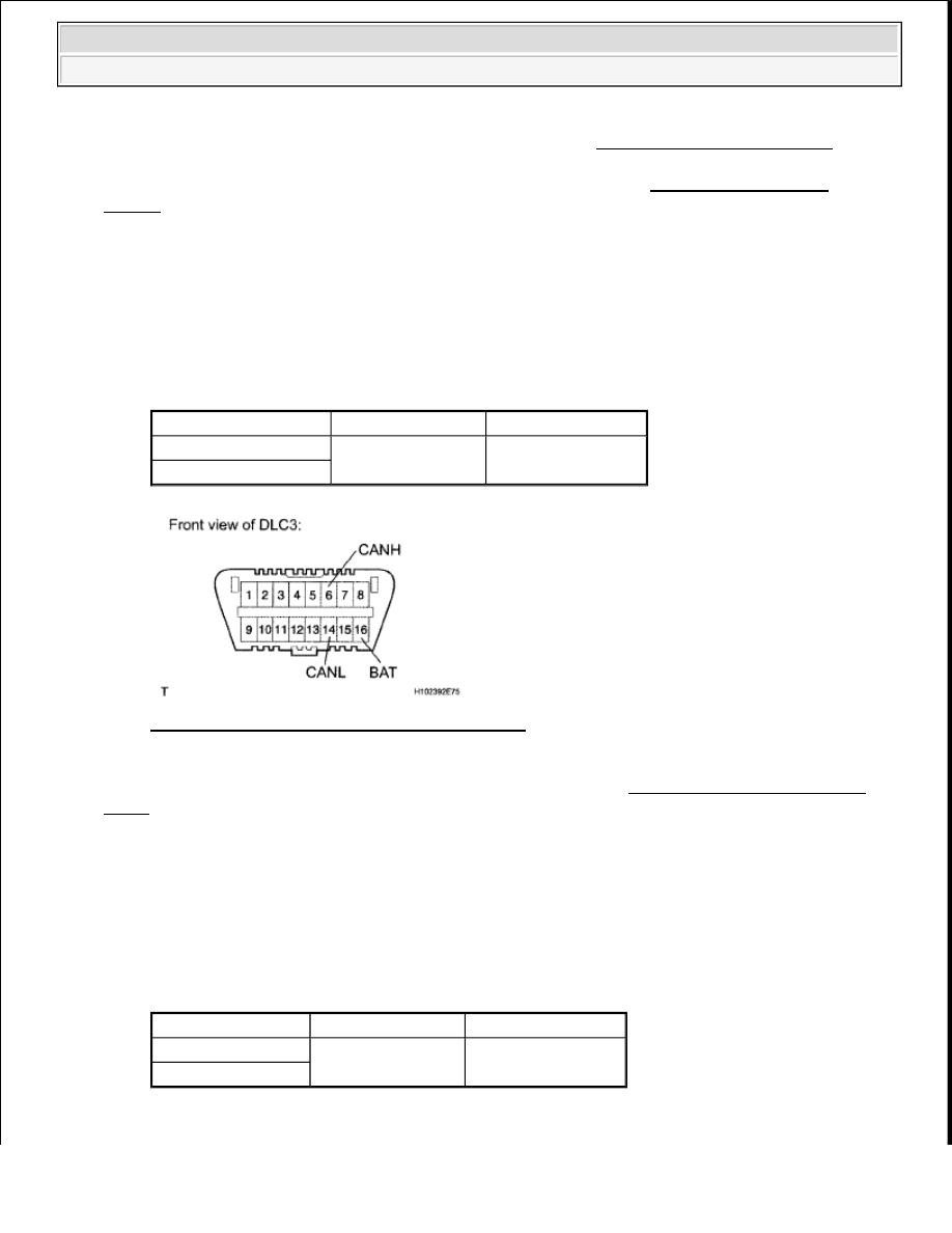 Toyota Tundra  Manual - part 266