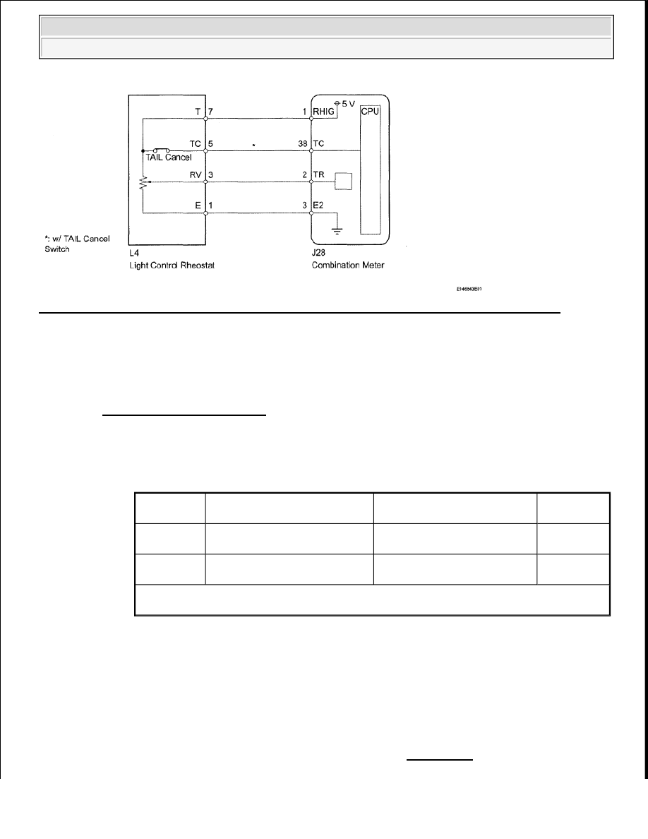 Toyota Tundra Manual Part 425 Rheostat Wiring Diagram 37 Operating Light Control Does Not Change Brightness Courtesy Of Motor Sales Usa Inc