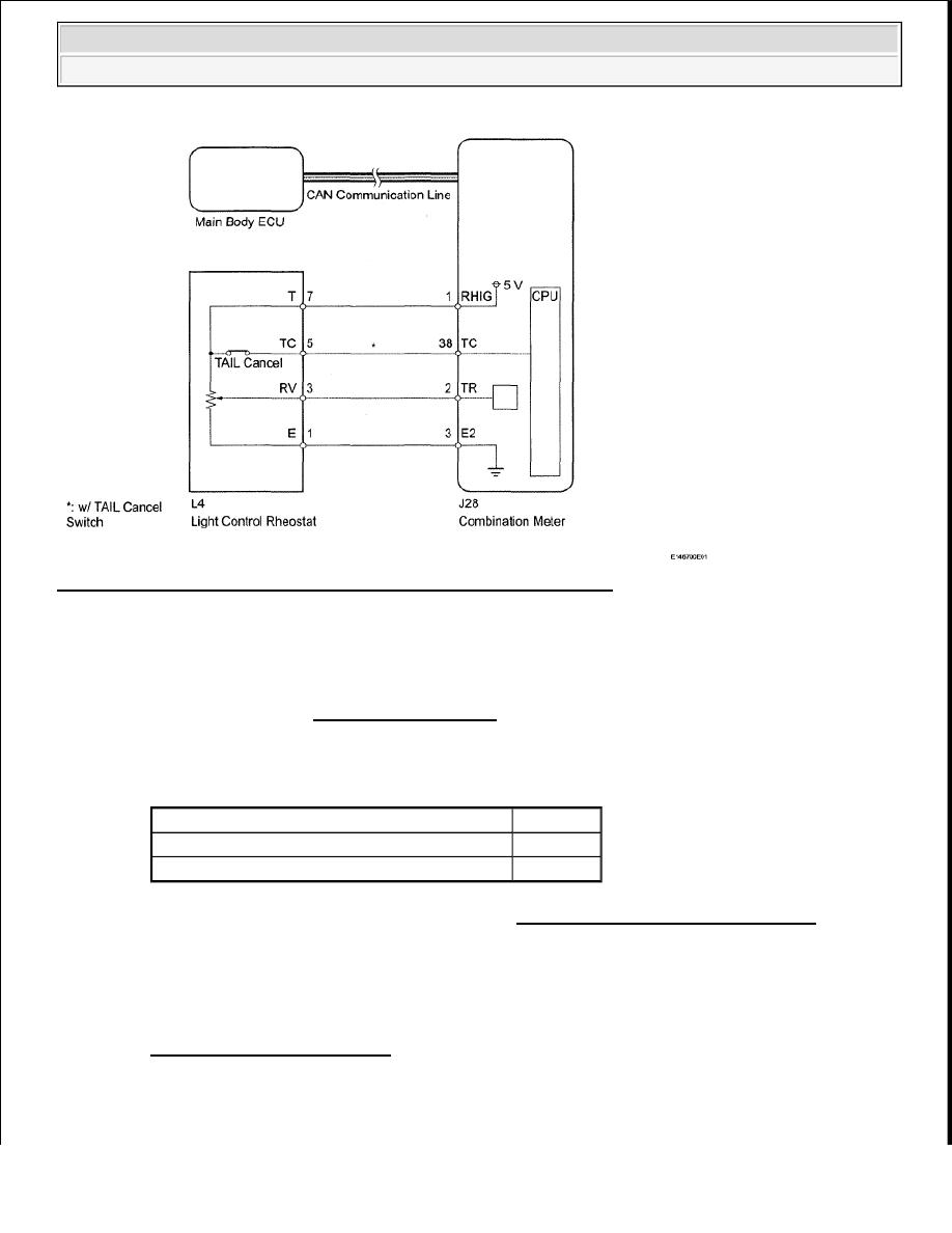 Toyota Tundra Manual Part 428 Rheostat Switch Wiring Diagram