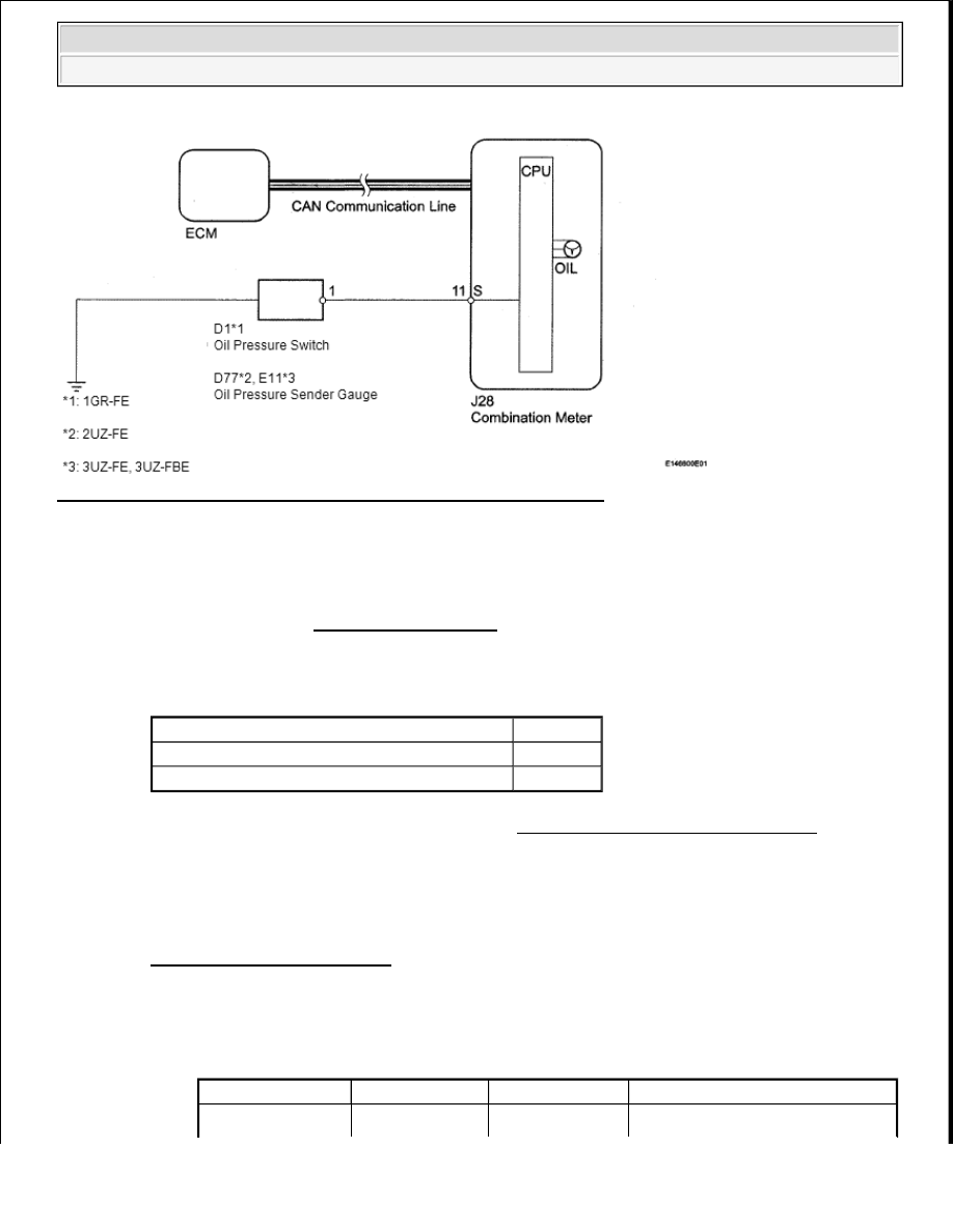 Toyota Tundra Manual Part 431 Oil Pressure Sender Wiring Diagram 53 Receiver Gauge Malfunction Courtesy Of Motor Sales Usa Inc