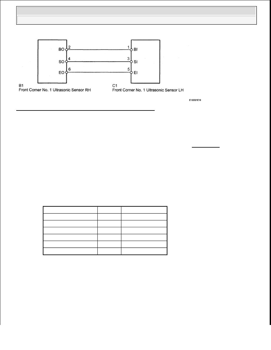 Terrific Toyota Tundra Manual Part 595 Wiring Digital Resources Nekoutcompassionincorg