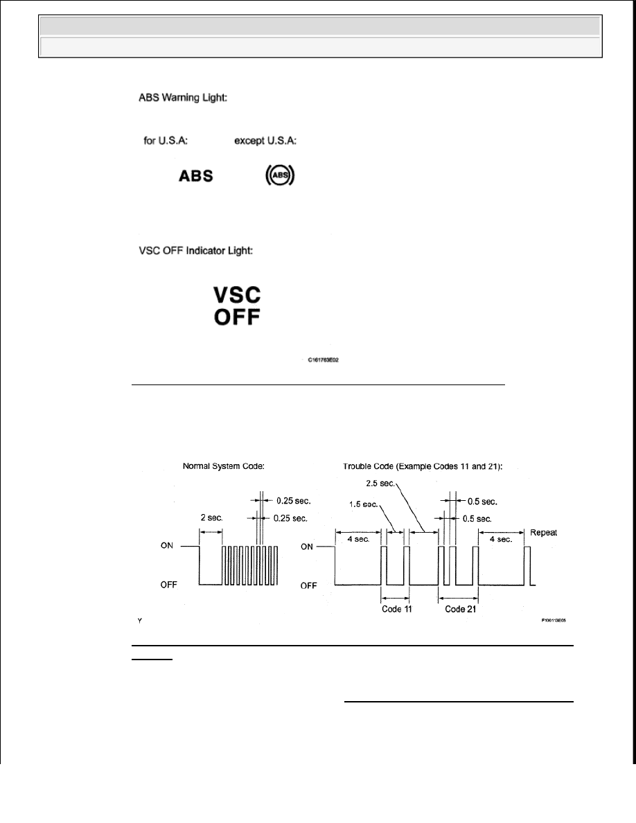 Toyota Tundra  Manual - part 919